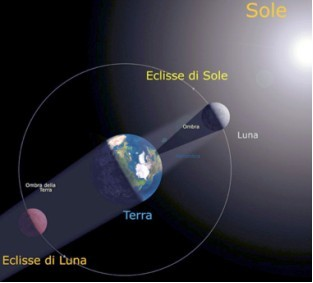 eclisse sole luna.jpg